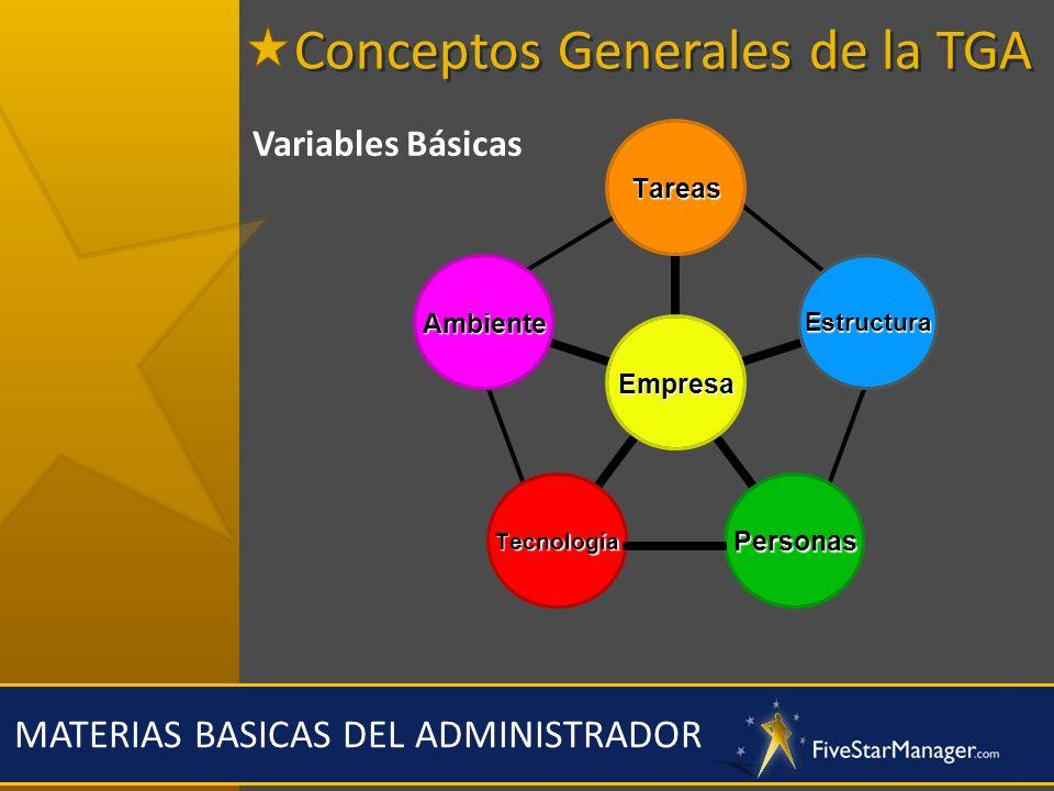 MATERIAS BASICAS DEL ADMINISTRADOR Variables Básicas Conceptos Generales de la TGA