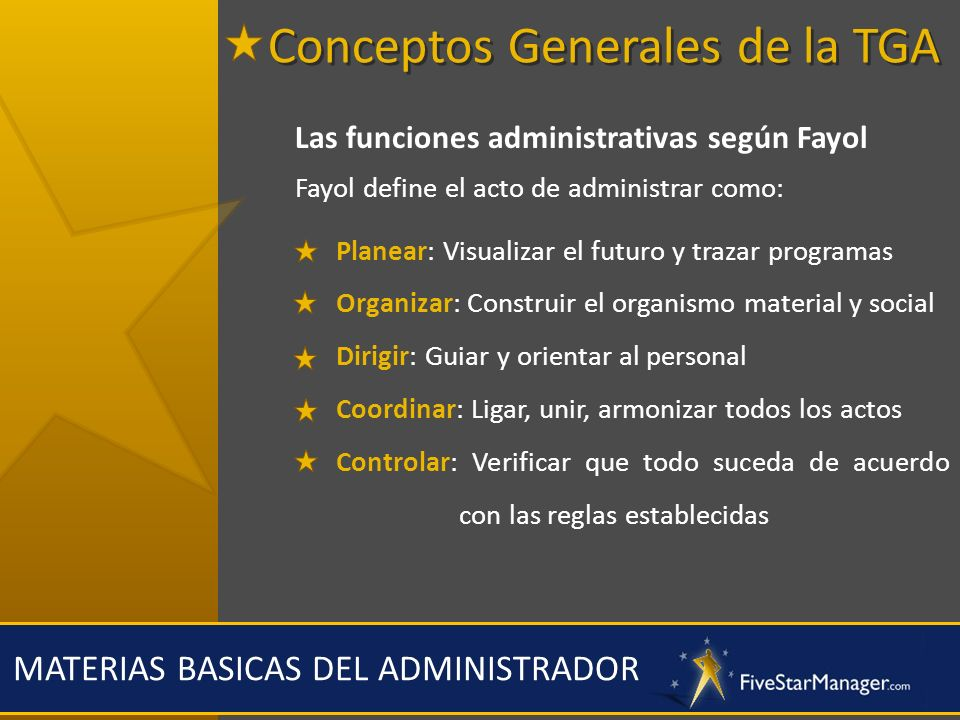 MATERIAS BASICAS DEL ADMINISTRADOR Las funciones administrativas según Fayol Fayol define el acto de administrar como: Planear: Visualizar el futuro y