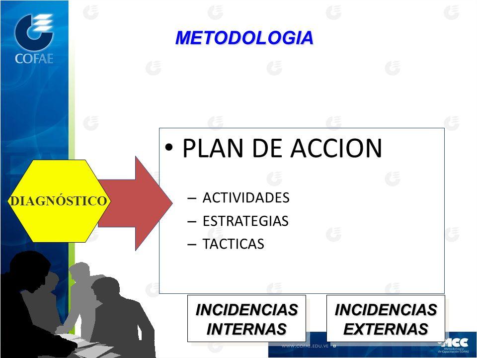 PLAN DE ACCION – ACTIVIDADES – ESTRATEGIAS – TACTICAS INCIDENCIASINTERNASINCIDENCIASEXTERNAS METODOLOGIA DIAGNÓSTICO