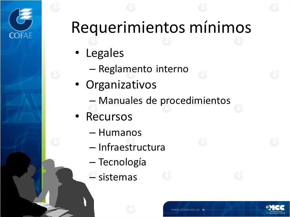 Requerimientos mínimos Legales – Reglamento interno Organizativos – Manuales de procedimientos Recursos – Humanos – Infraestructura – Tecnología – sistemas