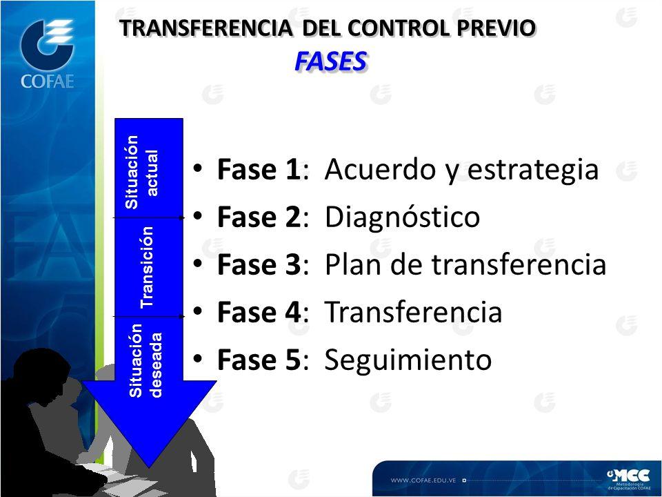 FASES TRANSFERENCIA DEL CONTROL PREVIO FASES Fase 1:Acuerdo y estrategia Fase 2:Diagnóstico Fase 3: Plan de transferencia Fase 4: Transferencia Fase 5: Seguimiento Situación actual Transición Situación deseada