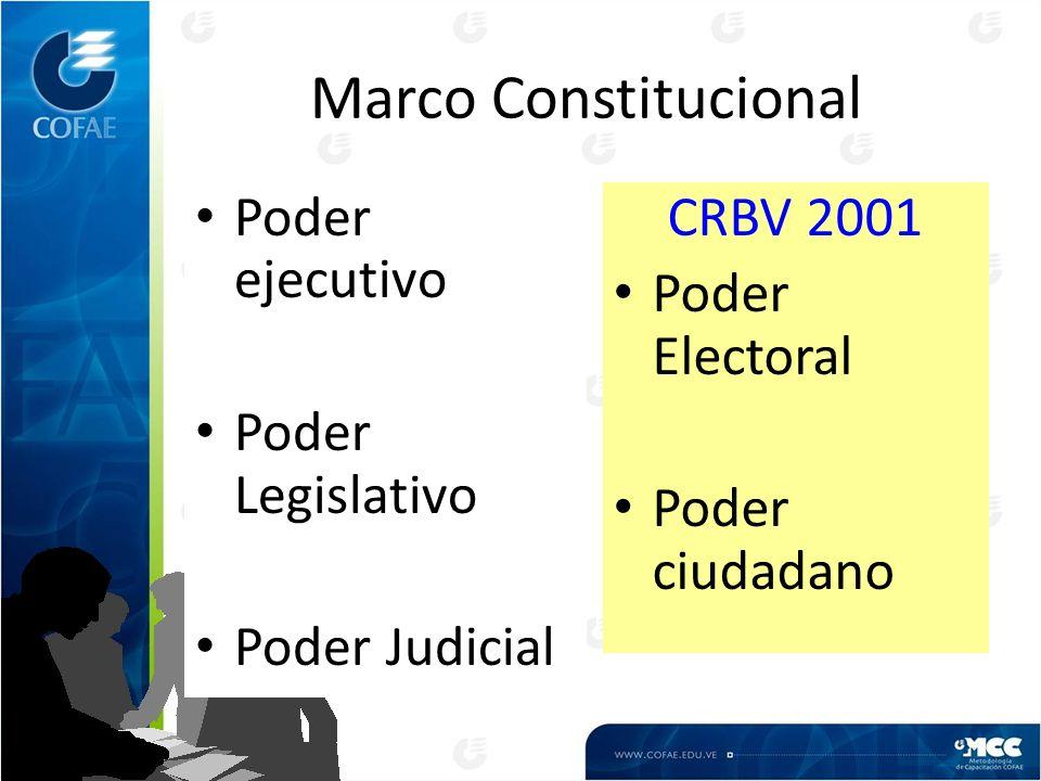 Marco Constitucional Poder ejecutivo Poder Legislativo Poder Judicial CRBV 2001 Poder Electoral Poder ciudadano