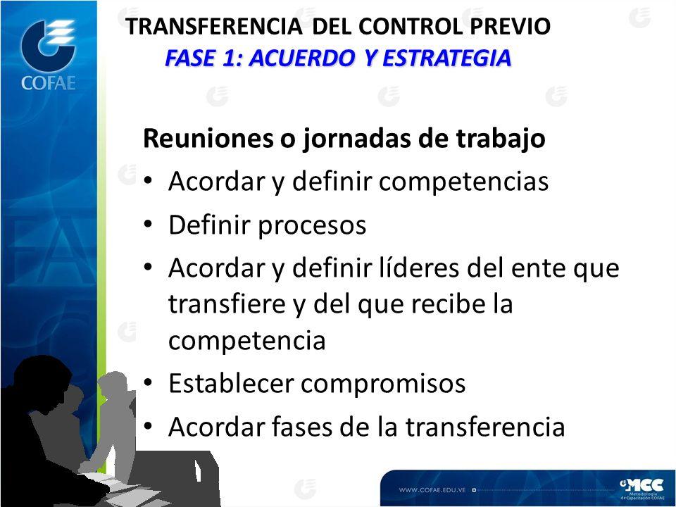 FASE 1: ACUERDO Y ESTRATEGIA TRANSFERENCIA DEL CONTROL PREVIO FASE 1: ACUERDO Y ESTRATEGIA Reuniones o jornadas de trabajo Acordar y definir competencias Definir procesos Acordar y definir líderes del ente que transfiere y del que recibe la competencia Establecer compromisos Acordar fases de la transferencia