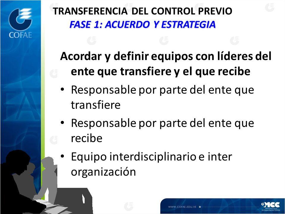 FASE 1: ACUERDO Y ESTRATEGIA TRANSFERENCIA DEL CONTROL PREVIO FASE 1: ACUERDO Y ESTRATEGIA Acordar y definir equipos con líderes del ente que transfiere y el que recibe Responsable por parte del ente que transfiere Responsable por parte del ente que recibe Equipo interdisciplinario e inter organización
