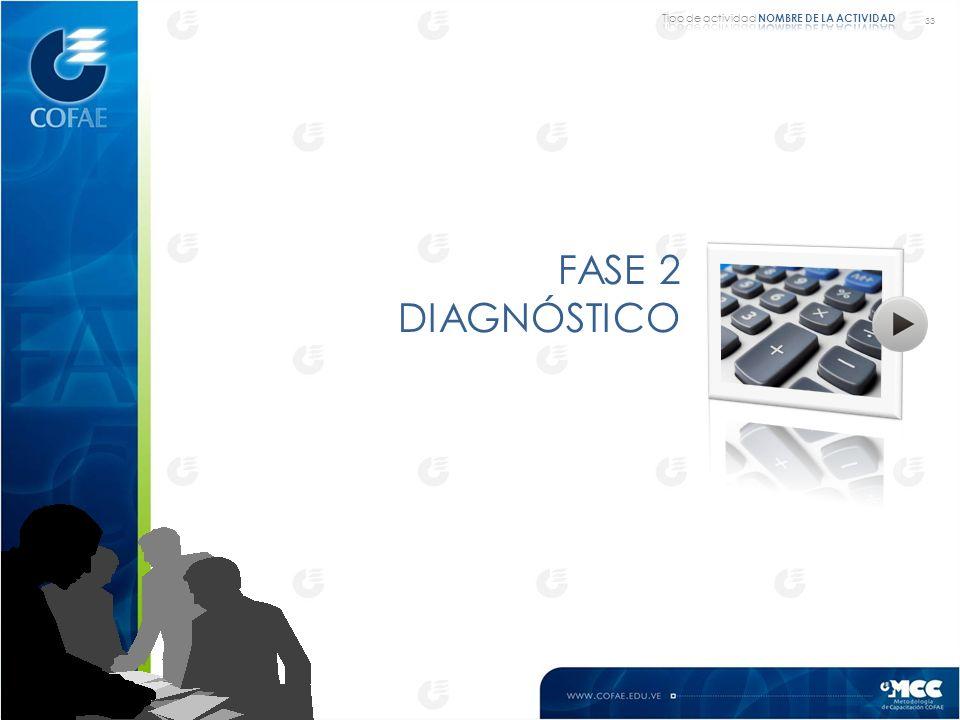 33 FASE 2 DIAGNÓSTICO