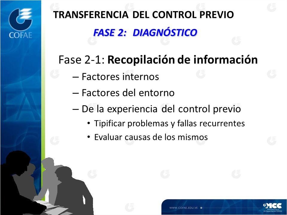 FASE 2:DIAGNÓSTICO TRANSFERENCIA DEL CONTROL PREVIO FASE 2:DIAGNÓSTICO Fase 2-1: Recopilación de información – Factores internos – Factores del entorn