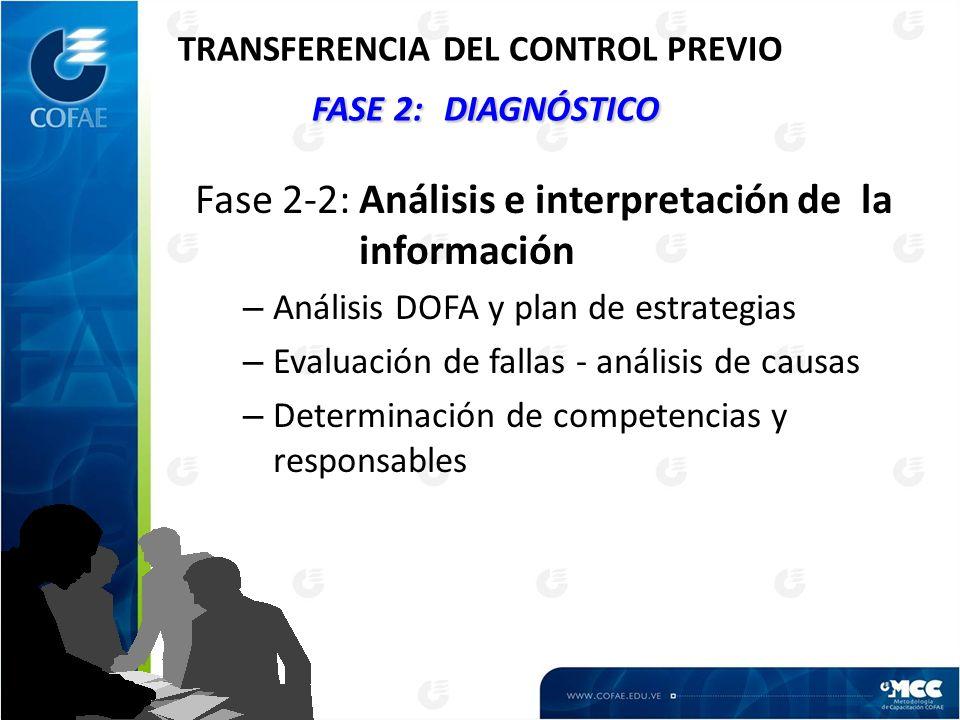 FASE 2:DIAGNÓSTICO TRANSFERENCIA DEL CONTROL PREVIO FASE 2:DIAGNÓSTICO Fase 2-2: Análisis e interpretación de la información – Análisis DOFA y plan de estrategias – Evaluación de fallas - análisis de causas – Determinación de competencias y responsables