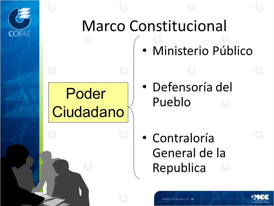 Marco Constitucional Ministerio Público Defensoría del Pueblo Contraloría General de la Republica Poder Ciudadano