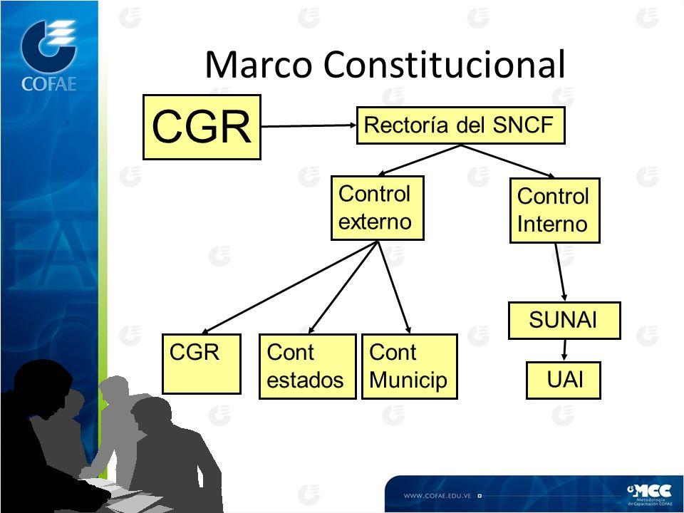Marco Constitucional CGR Rectoría del SNCF Control externo Cont estados Cont Municip CGR Control Interno UAI SUNAI