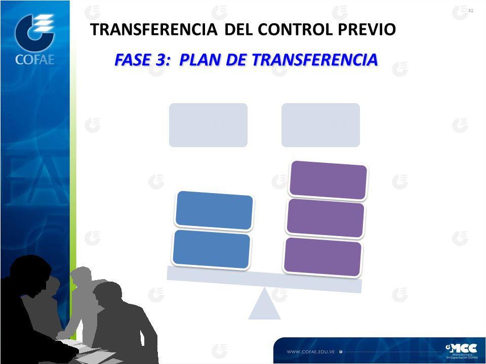 52 FASE 3: PLAN DE TRANSFERENCIA TRANSFERENCIA DEL CONTROL PREVIO FASE 3: PLAN DE TRANSFERENCIA