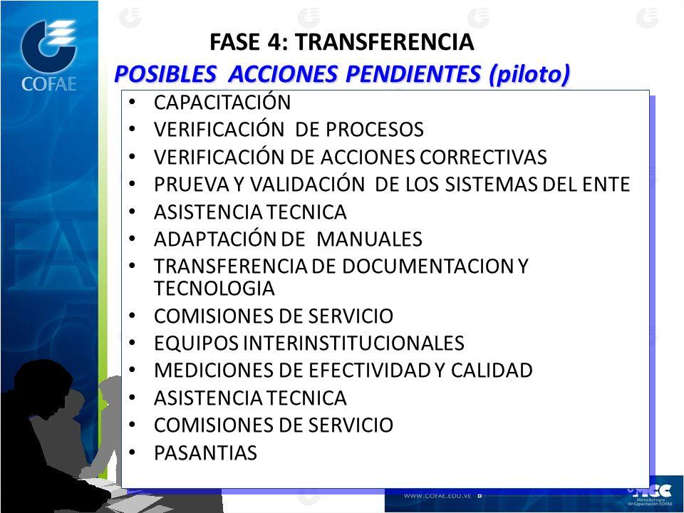POSIBLES ACCIONES PENDIENTES (piloto) FASE 4: TRANSFERENCIA POSIBLES ACCIONES PENDIENTES (piloto) CAPACITACIÓN VERIFICACIÓN DE PROCESOS VERIFICACIÓN DE ACCIONES CORRECTIVAS PRUEVA Y VALIDACIÓN DE LOS SISTEMAS DEL ENTE ASISTENCIA TECNICA ADAPTACIÓN DE MANUALES TRANSFERENCIA DE DOCUMENTACION Y TECNOLOGIA COMISIONES DE SERVICIO EQUIPOS INTERINSTITUCIONALES MEDICIONES DE EFECTIVIDAD Y CALIDAD ASISTENCIA TECNICA COMISIONES DE SERVICIO PASANTIAS CAPACITACIÓN VERIFICACIÓN DE PROCESOS VERIFICACIÓN DE ACCIONES CORRECTIVAS PRUEVA Y VALIDACIÓN DE LOS SISTEMAS DEL ENTE ASISTENCIA TECNICA ADAPTACIÓN DE MANUALES TRANSFERENCIA DE DOCUMENTACION Y TECNOLOGIA COMISIONES DE SERVICIO EQUIPOS INTERINSTITUCIONALES MEDICIONES DE EFECTIVIDAD Y CALIDAD ASISTENCIA TECNICA COMISIONES DE SERVICIO PASANTIAS