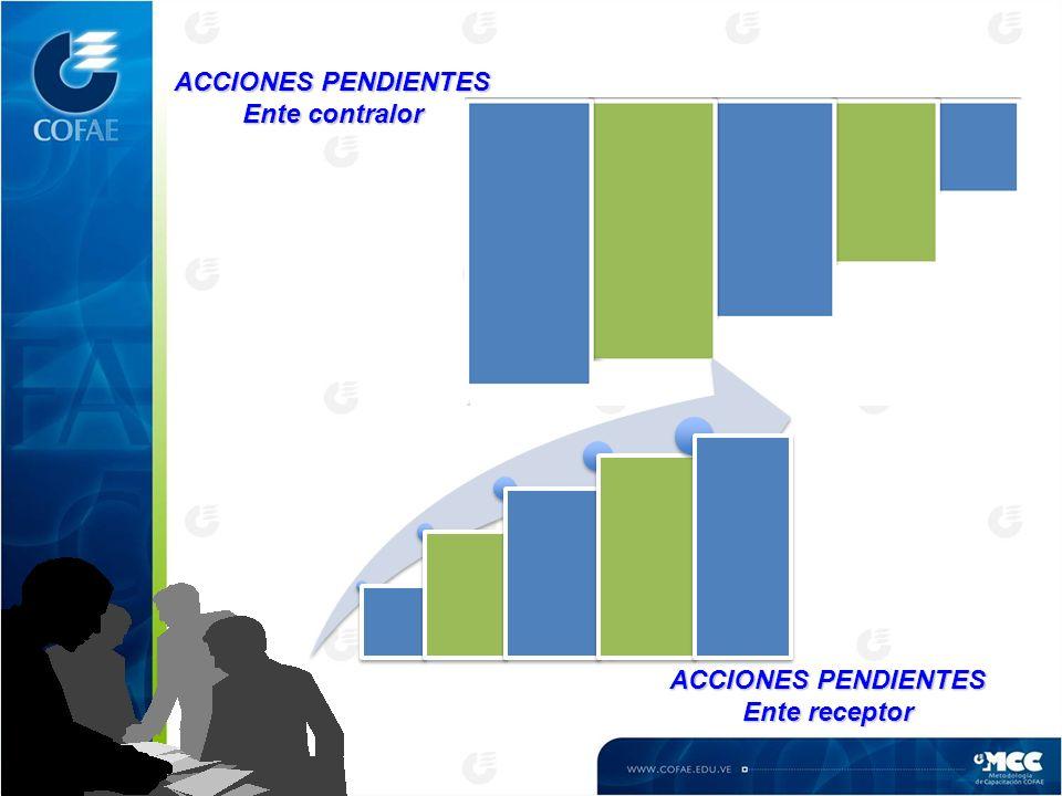 ACCIONES PENDIENTES Ente receptor ACCIONES PENDIENTES Ente contralor