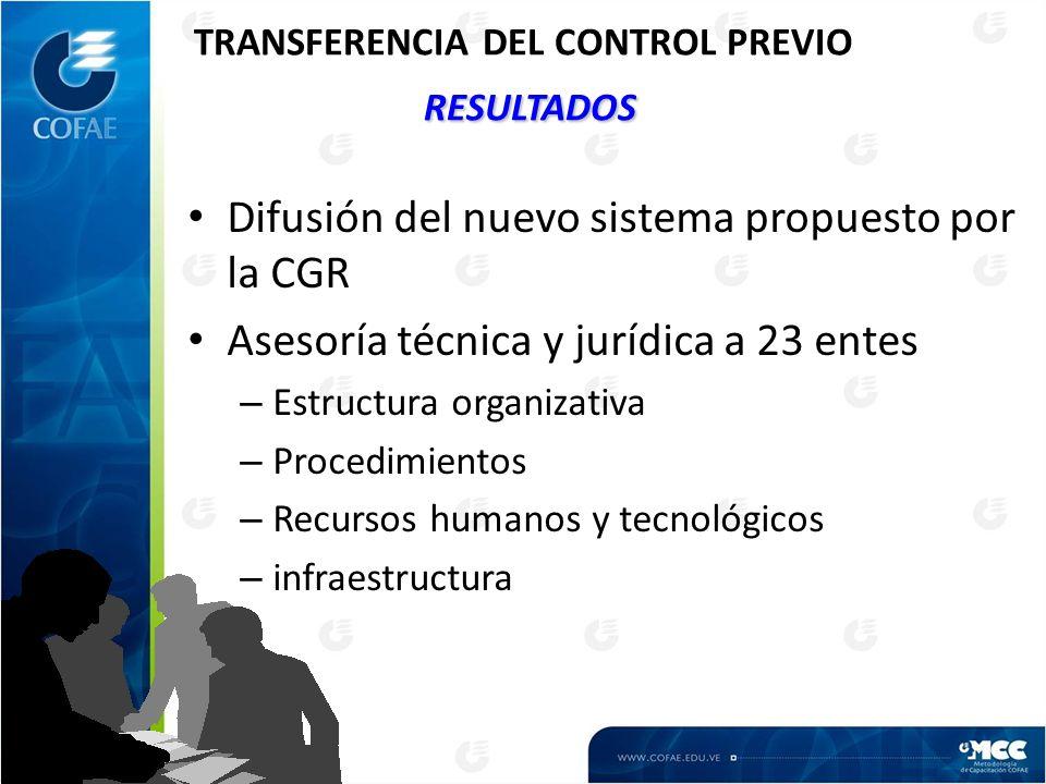 RESULTADOS TRANSFERENCIA DEL CONTROL PREVIO RESULTADOS Difusión del nuevo sistema propuesto por la CGR Asesoría técnica y jurídica a 23 entes – Estruc