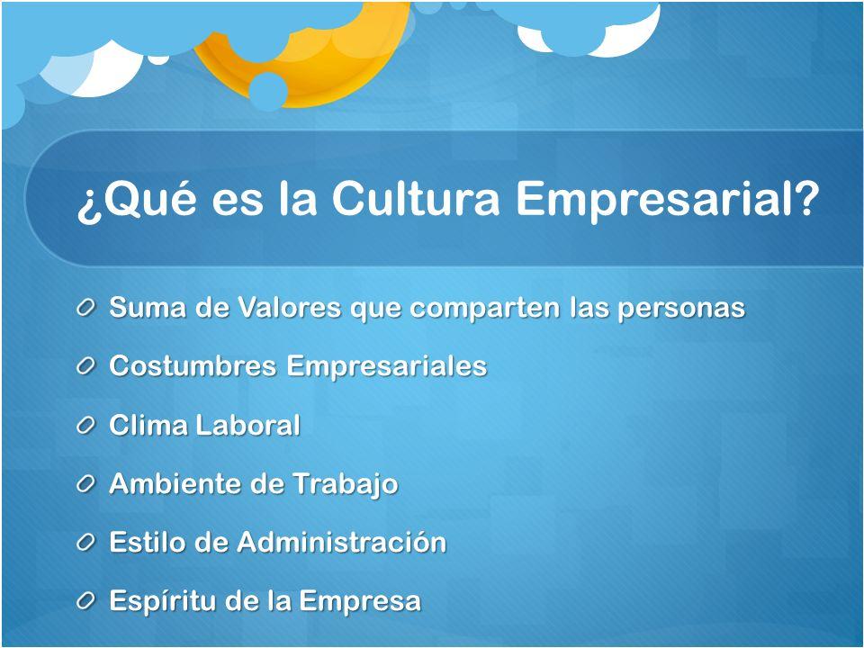 ¿Qué es la Cultura Empresarial.