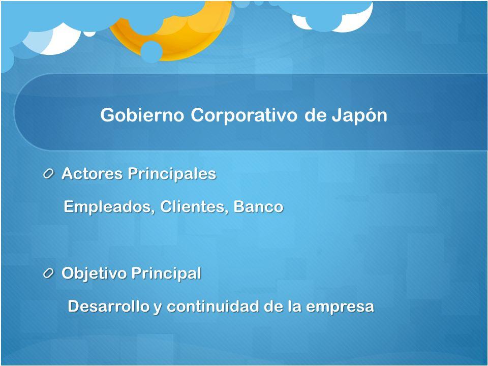 Gobierno Corporativo de Japón Actores Principales Empleados, Clientes, Banco Empleados, Clientes, Banco Objetivo Principal Desarrollo y continuidad de la empresa Desarrollo y continuidad de la empresa