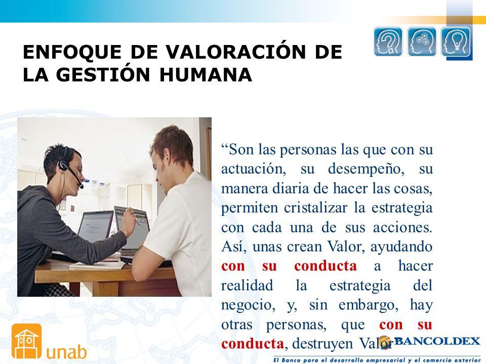 DE LA GESTIÓN HUMANA A LA COMPETITIVIDAD Elementos de la Competitividad Atributos competitivos PRODUCTIVIDAD CALIDAD SERVICIO ÉTICA Y TRANSPARENCIA RE