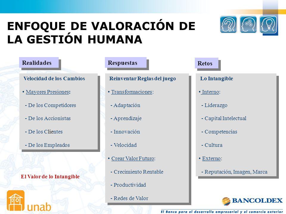 ENFOQUE DE VALORACIÓN DE LA GESTIÓN HUMANA La gestión humana es un proceso de creación de valor, definido por una cadena. La gestión humana está prese