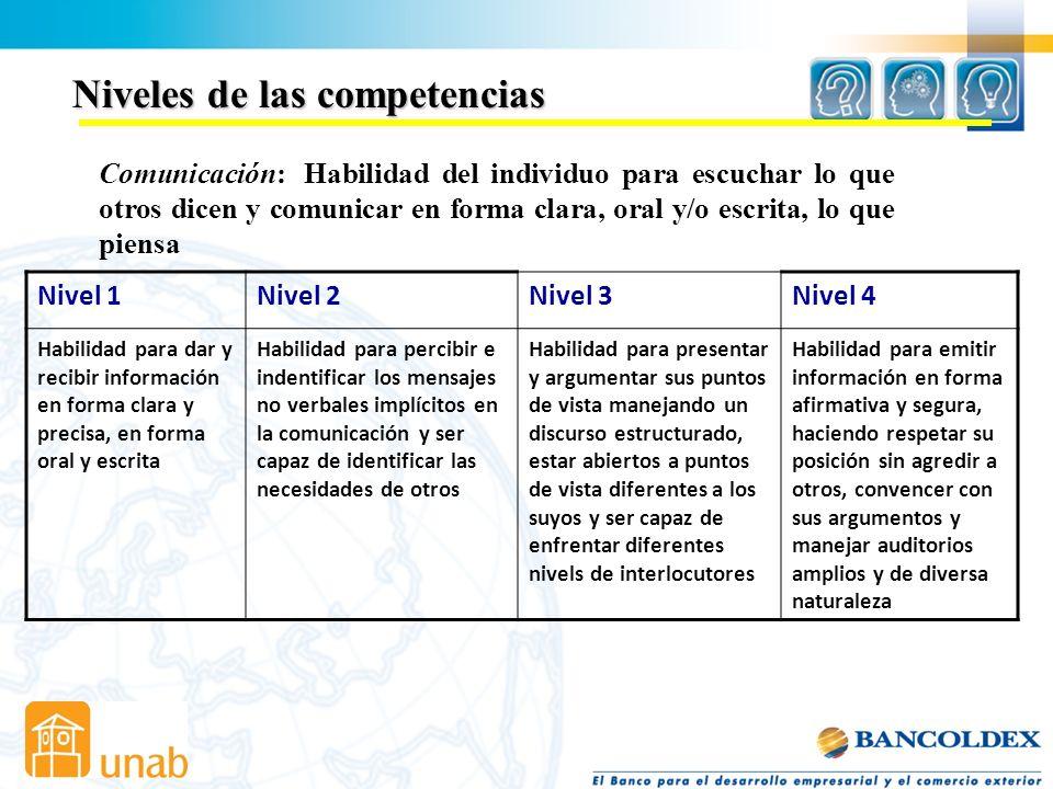 COMPETENCIAS CLAVE COMPETENCIAS GENÉRICAS COMPETENCIAS TÉCNICAS FUNDAMENTALES PARA LOGRAR LOS OBJETIVOS ESTRATÉGICOS DE LA ORGANIZACIÓN Dan ventajas c