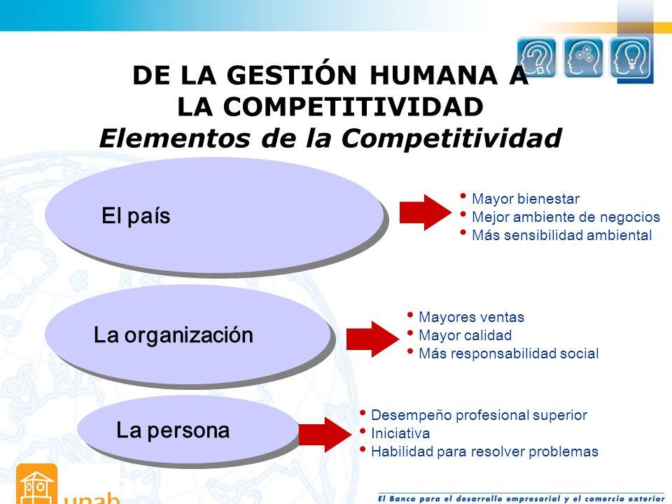 MEDICINA PREVENTIVA Y DEL TRABAJO Conjunto de actividades dirigidas a la promoci ó n y control de la salud de los trabajadores.