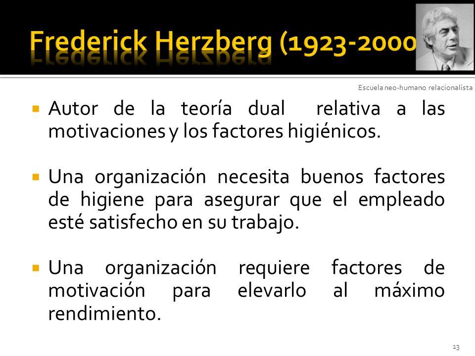 13 Autor de la teoría dual relativa a las motivaciones y los factores higiénicos. Una organización necesita buenos factores de higiene para asegurar q