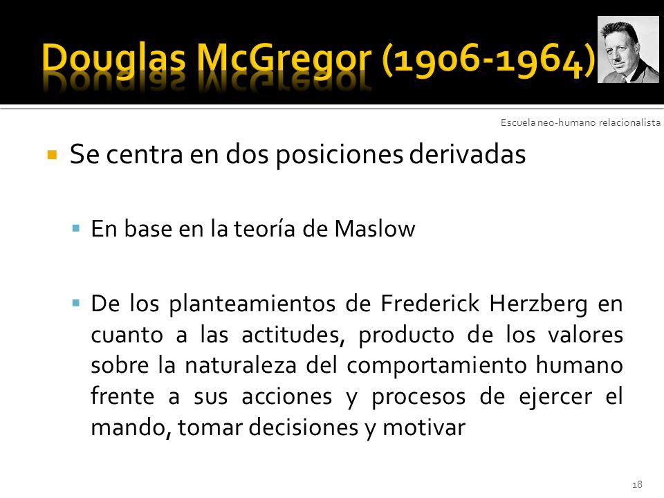 Se centra en dos posiciones derivadas En base en la teoría de Maslow De los planteamientos de Frederick Herzberg en cuanto a las actitudes, producto d