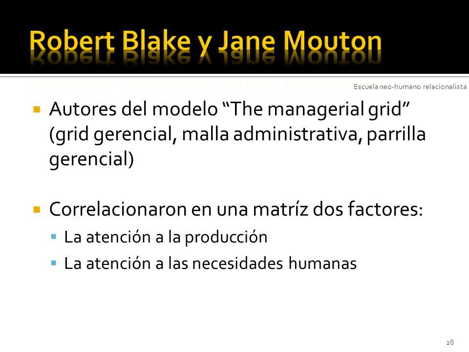 Autores del modelo The managerial grid (grid gerencial, malla administrativa, parrilla gerencial) Correlacionaron en una matríz dos factores: La atenc