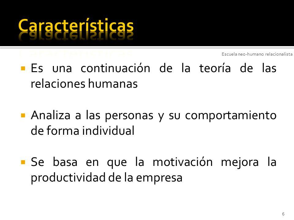 Es una continuación de la teoría de las relaciones humanas Analiza a las personas y su comportamiento de forma individual Se basa en que la motivación
