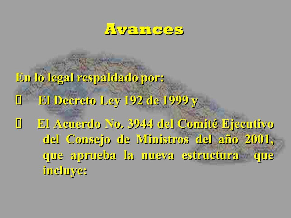 Avances En lo legal respaldado por: El Decreto Ley 192 de 1999 y El Acuerdo No. 3944 del Comité Ejecutivo del Consejo de Ministros del año 2001, que a