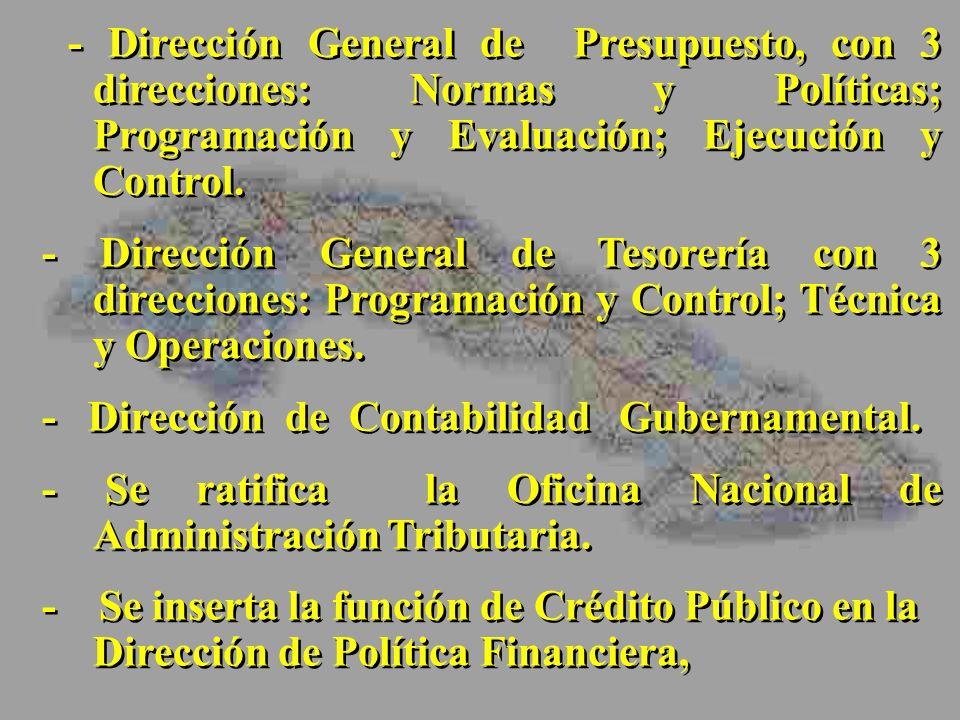 - Dirección General de Presupuesto, con 3 direcciones: Normas y Políticas; Programación y Evaluación; Ejecución y Control. - Dirección General de Teso