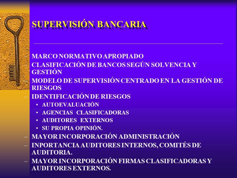 SUPERVISIÓN BANCARIA –MARCO NORMATIVO APROPIADO –CLASIFICACIÓN DE BANCOS SEGÚN SOLVENCIA Y GESTIÓN –MODELO DE SUPERVISIÓN CENTRADO EN LA GESTIÓN DE RIESGOS –IDENTIFICACIÓN DE RIESGOS AUTOEVALUACIÓN AGENCIAS CLASIFICADORAS AUDITORES EXTERNOS SU PROPIA OPINIÓN.
