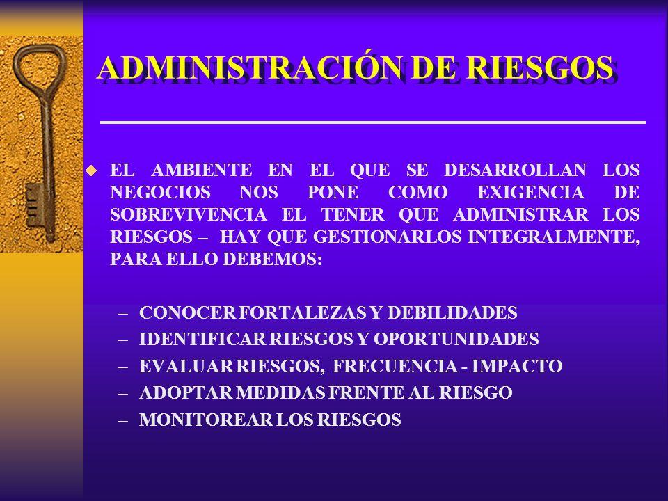 ADMINISTRACIÓN DE RIESGOS EL AMBIENTE EN EL QUE SE DESARROLLAN LOS NEGOCIOS NOS PONE COMO EXIGENCIA DE SOBREVIVENCIA EL TENER QUE ADMINISTRAR LOS RIESGOS – HAY QUE GESTIONARLOS INTEGRALMENTE, PARA ELLO DEBEMOS: –CONOCER FORTALEZAS Y DEBILIDADES –IDENTIFICAR RIESGOS Y OPORTUNIDADES –EVALUAR RIESGOS, FRECUENCIA - IMPACTO –ADOPTAR MEDIDAS FRENTE AL RIESGO –MONITOREAR LOS RIESGOS