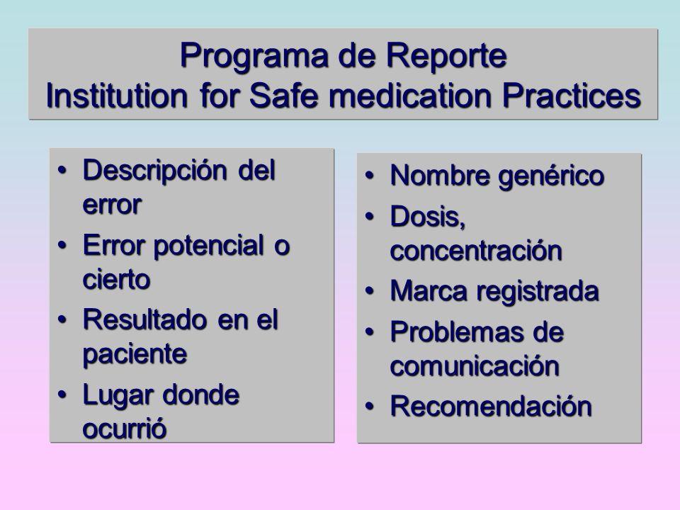 Programa de Reporte Institution for Safe medication Practices Descripción del errorDescripción del error Error potencial o ciertoError potencial o cie