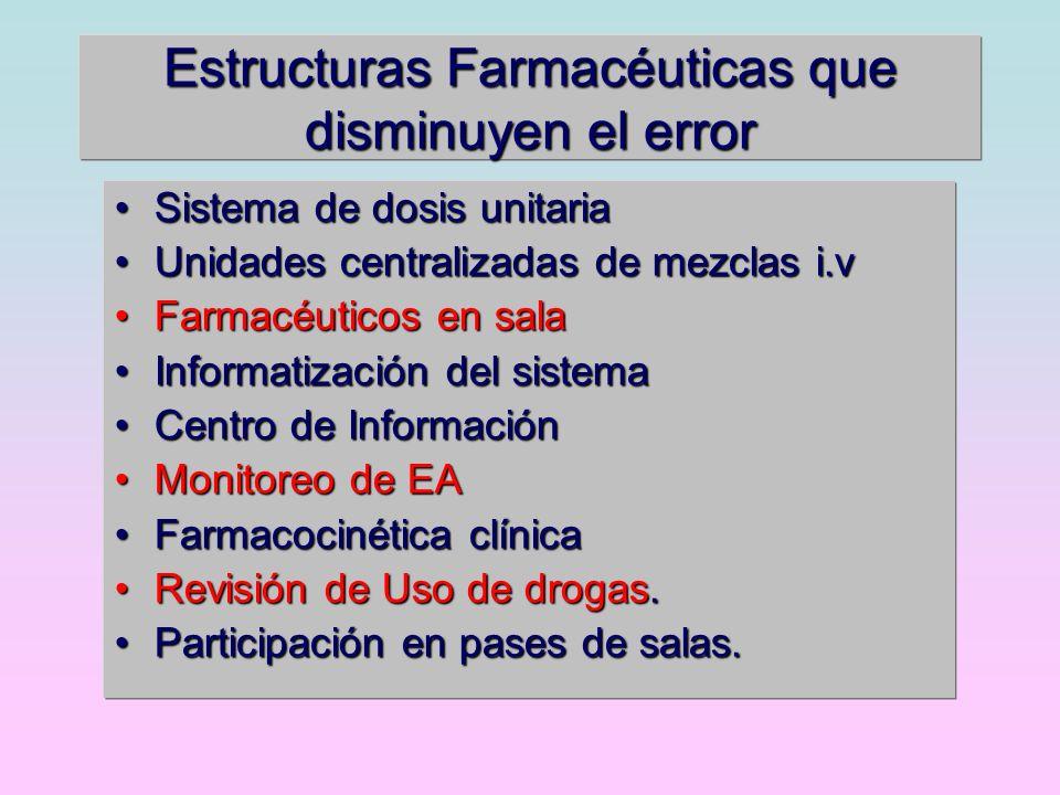 Estructuras Farmacéuticas que disminuyen el error Sistema de dosis unitariaSistema de dosis unitaria Unidades centralizadas de mezclas i.vUnidades cen