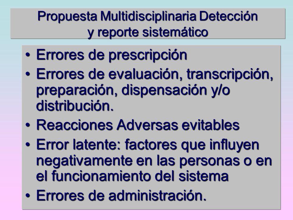 Propuesta Multidisciplinaria Detección y reporte sistemático Errores de prescripciónErrores de prescripción Errores de evaluación, transcripción, prep