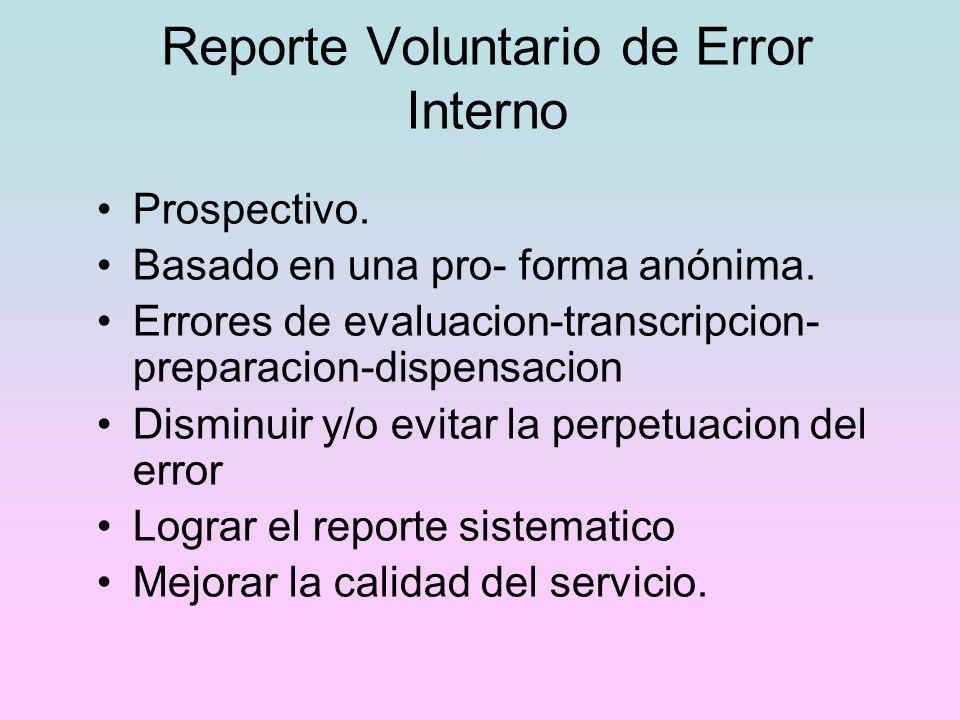 Reporte Voluntario de Error Interno Prospectivo. Basado en una pro- forma anónima. Errores de evaluacion-transcripcion- preparacion-dispensacion Dismi
