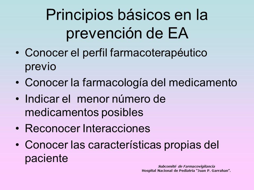 Principios básicos en la prevención de EA Conocer el perfil farmacoterapéutico previo Conocer la farmacología del medicamento Indicar el menor número