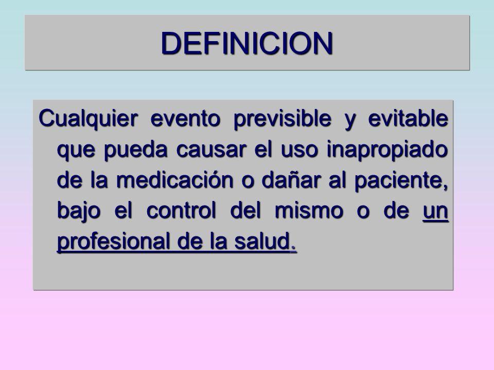 DEFINICION Cualquier evento previsible y evitable que pueda causar el uso inapropiado de la medicación o dañar al paciente, bajo el control del mismo
