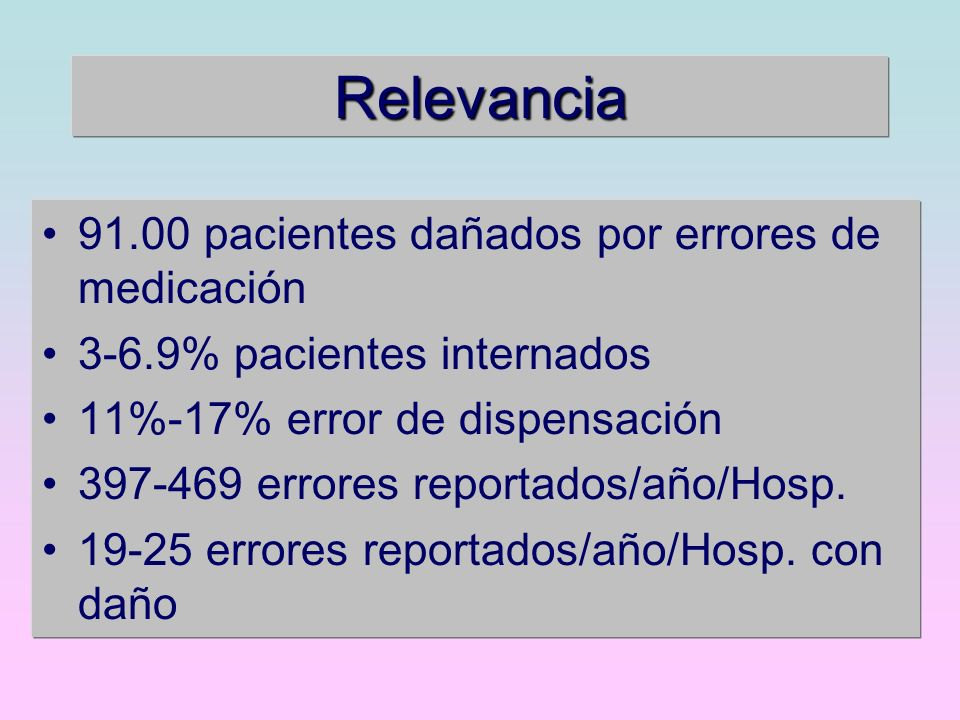 Relevancia 91.00 pacientes dañados por errores de medicación 3-6.9% pacientes internados 11%-17% error de dispensación 397-469 errores reportados/año/