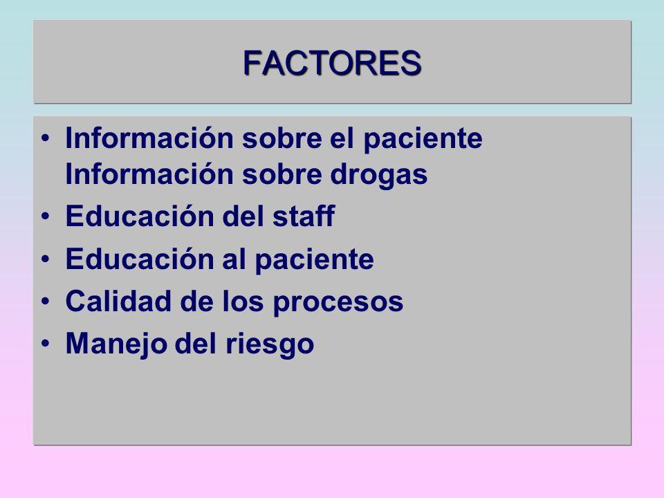 FACTORES Información sobre el paciente Información sobre drogas Educación del staff Educación al paciente Calidad de los procesos Manejo del riesgo