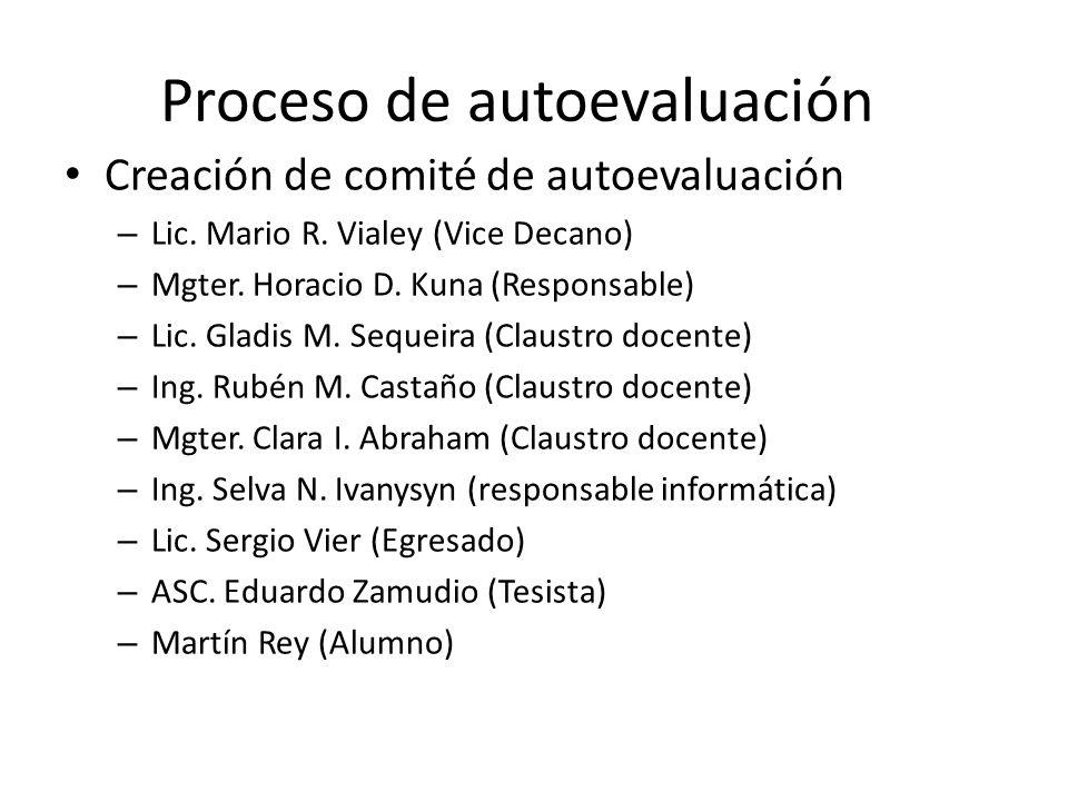 Proceso de autoevaluación Creación de comité de autoevaluación – Lic.