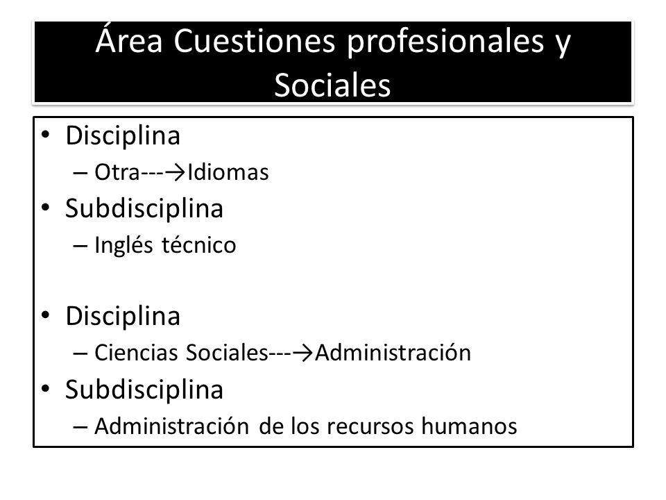 Área Cuestiones profesionales y Sociales Disciplina – Otra---Idiomas Subdisciplina – Inglés técnico Disciplina – Ciencias Sociales---Administración Subdisciplina – Administración de los recursos humanos