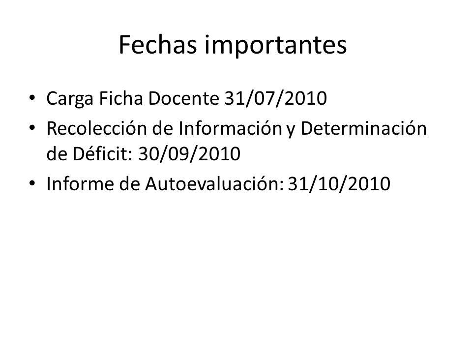 Fechas importantes Carga Ficha Docente 31/07/2010 Recolección de Información y Determinación de Déficit: 30/09/2010 Informe de Autoevaluación: 31/10/2010