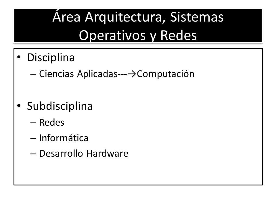 Área Arquitectura, Sistemas Operativos y Redes Disciplina – Ciencias Aplicadas---Computación Subdisciplina – Redes – Informática – Desarrollo Hardware