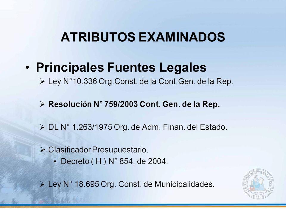 ATRIBUTOS EXAMINADOS Principales Fuentes Legales Ley N°10.336 Org.Const. de la Cont.Gen. de la Rep. Resolución N° 759/2003 Cont. Gen. de la Rep. DL N°