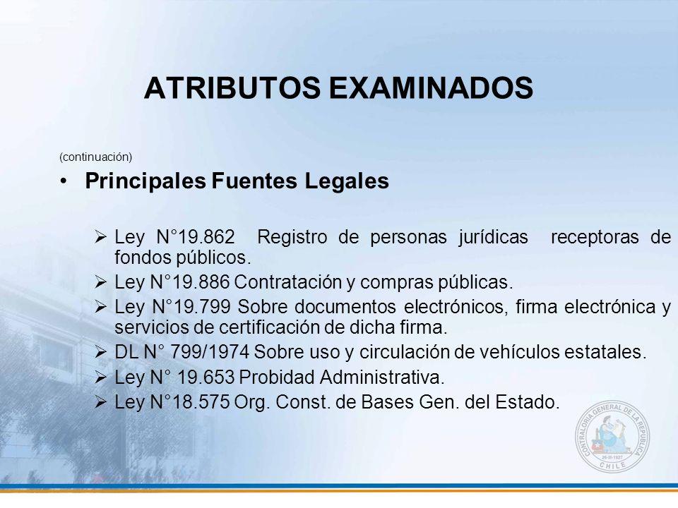 ATRIBUTOS EXAMINADOS (continuación) Principales Fuentes Legales Ley N°19.862 Registro de personas jurídicas receptoras de fondos públicos. Ley N°19.88