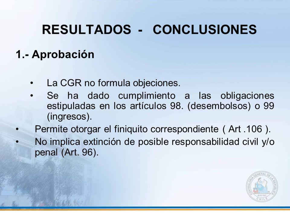 RESULTADOS - CONCLUSIONES 1.- Aprobación La CGR no formula objeciones. Se ha dado cumplimiento a las obligaciones estipuladas en los artículos 98. (de