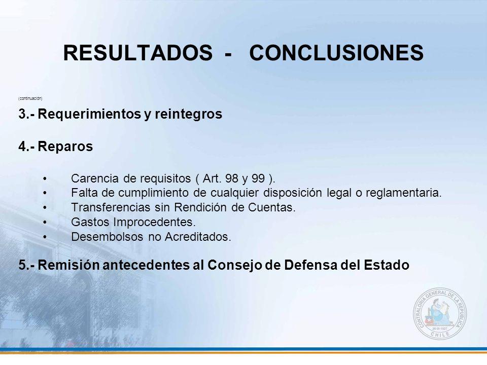(continuación) 3.- Requerimientos y reintegros 4.- Reparos Carencia de requisitos ( Art. 98 y 99 ). Falta de cumplimiento de cualquier disposición leg