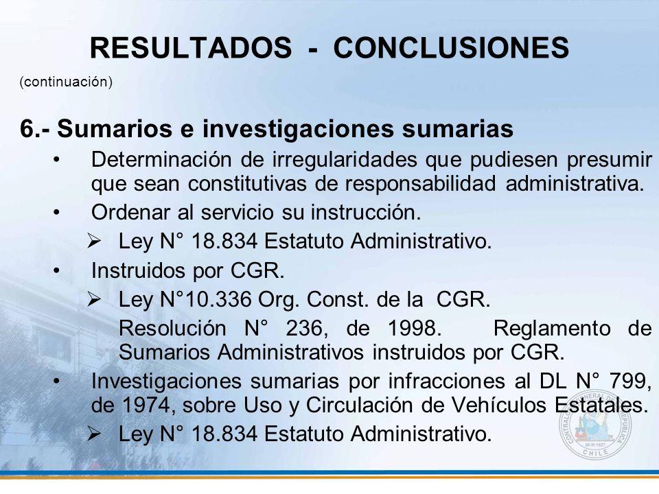 RESULTADOS - CONCLUSIONES (continuación) 6.- Sumarios e investigaciones sumarias Determinación de irregularidades que pudiesen presumir que sean const