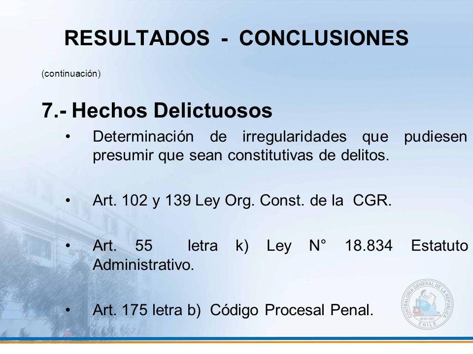 RESULTADOS - CONCLUSIONES (continuación) 7.- Hechos Delictuosos Determinación de irregularidades que pudiesen presumir que sean constitutivas de delit