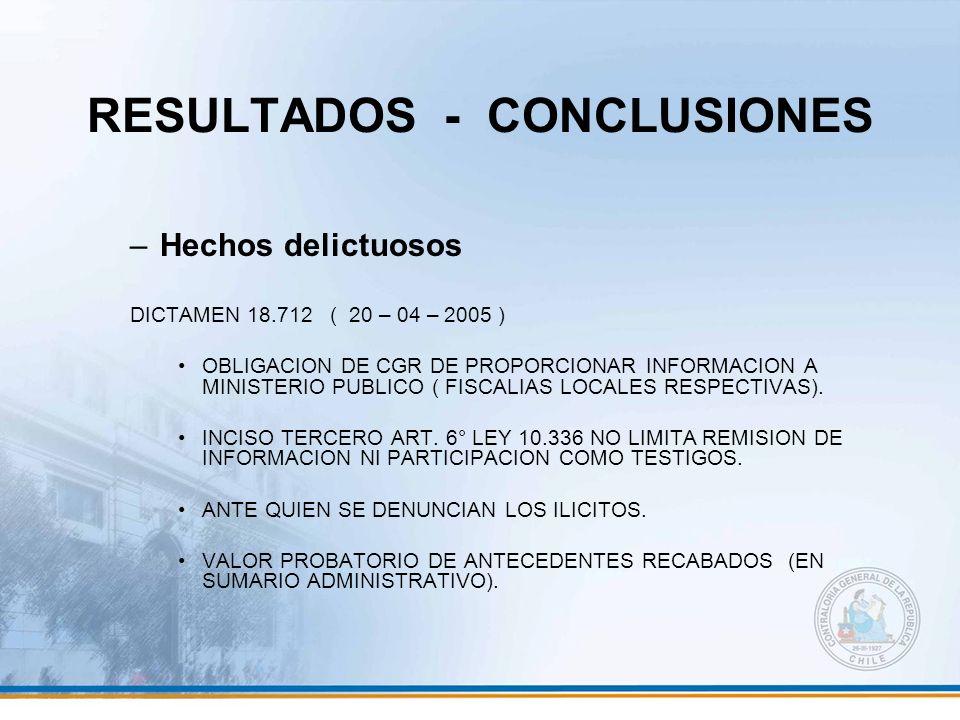 RESULTADOS - CONCLUSIONES –Hechos delictuosos DICTAMEN 18.712 ( 20 – 04 – 2005 ) OBLIGACION DE CGR DE PROPORCIONAR INFORMACION A MINISTERIO PUBLICO (